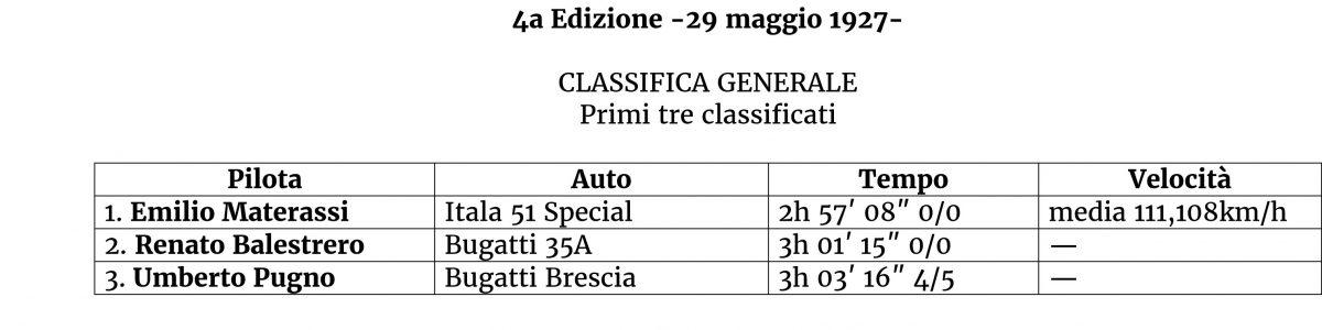 classifica 1927 orizz